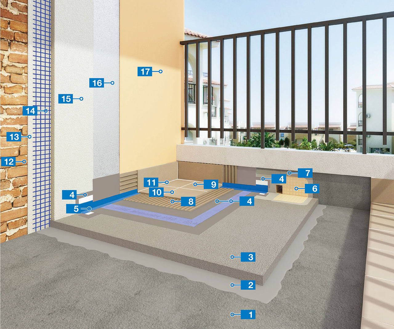 Rapid system for waterproofing and installing ceramic tiles on rapid system for waterproofing and installing ceramic tiles on balconies and complete system for consolidating mechanically weak masonry with reinforced dailygadgetfo Image collections