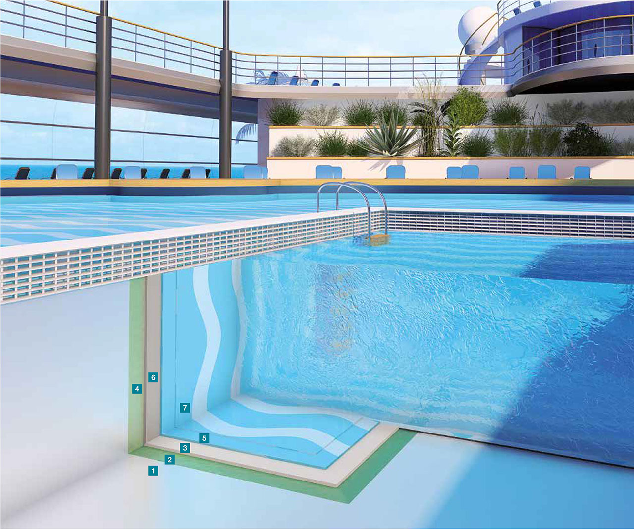 Applicazione resine per piscine esterne mapei - Piscine esterne ...